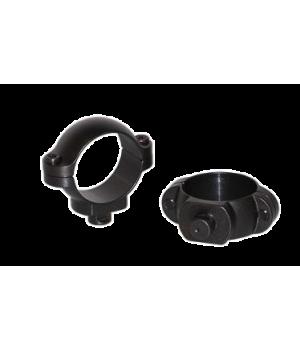 Кольца Leupold 30мм, низкие, для быстросъемного кронштейна, 2винта, матовые