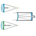 По оптической схеме телескопа