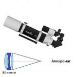 Апохроматический телескоп (Апохромат)