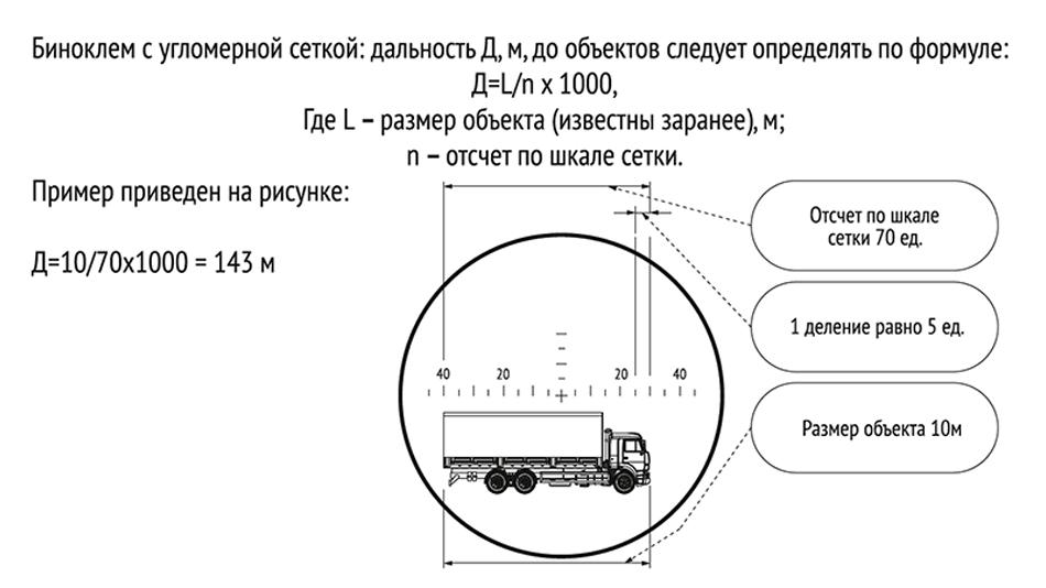 Пример использования угломерной шкалы.jpg